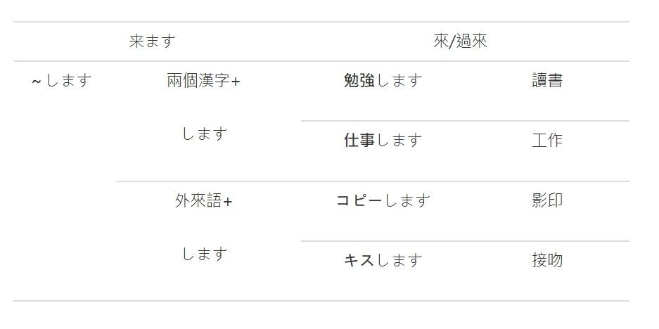 日文外來語